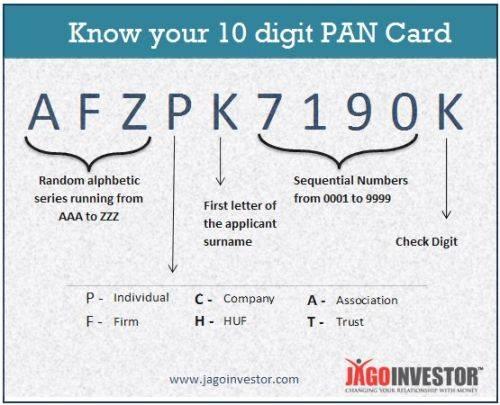 pan card details